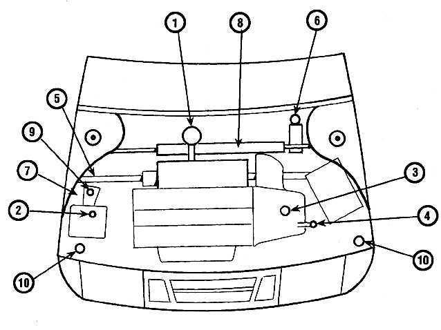 Типы и объемы применяемых смазок и жидкостей Saab 9000