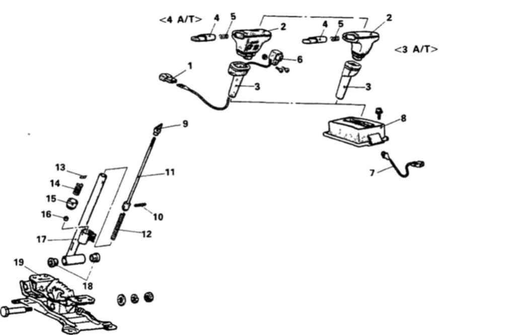Тросик рычага селектора автоматической коробки передач