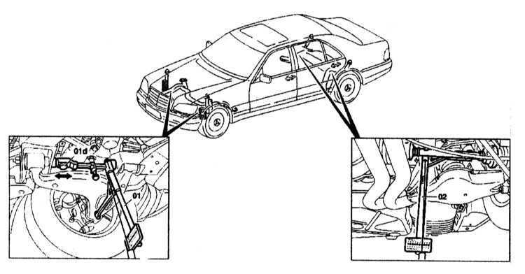 Углы установки колес автомобиля, клиренс Mercedes-Benz