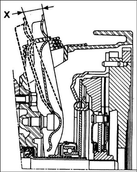 Проверка хода, снятие и установка педали сцепления Renault