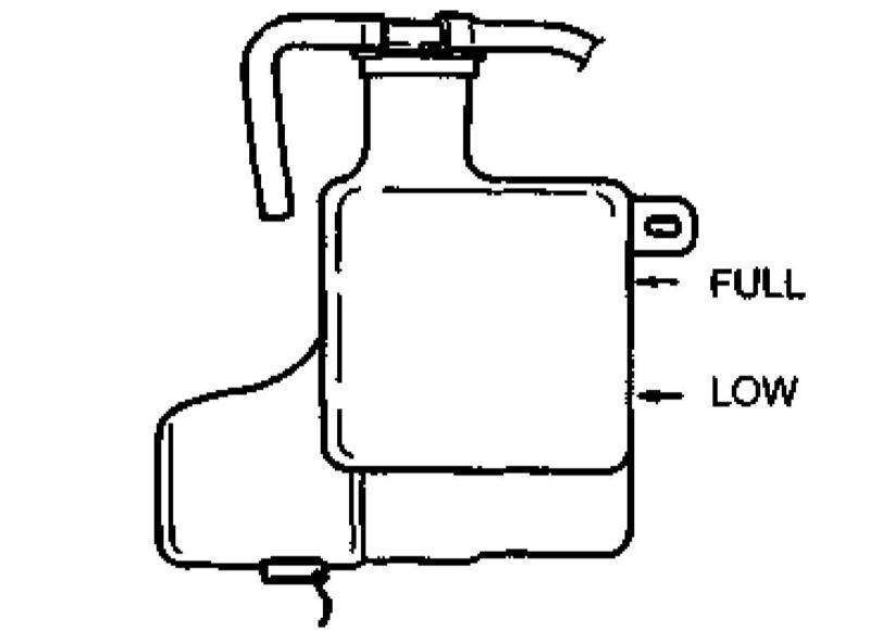 Проверки уровней рабочих жидкостей Kia Sportage 1999-2002