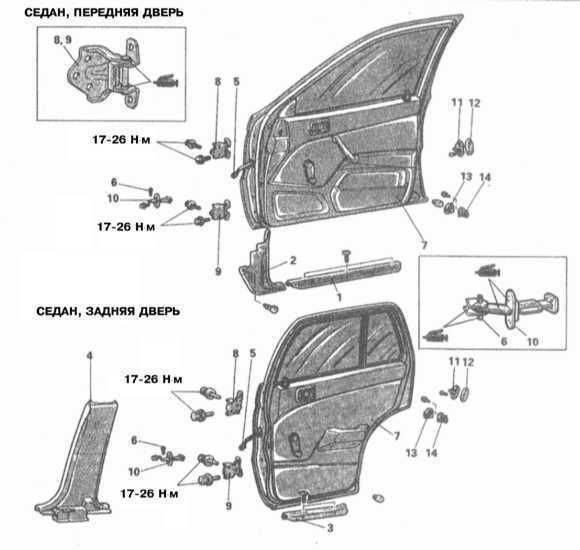 Снятие, установка и регулировка положения боковых дверей