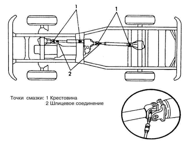 Смазывание компонентов шасси Toyota Land Cruiser 100 1997-2003