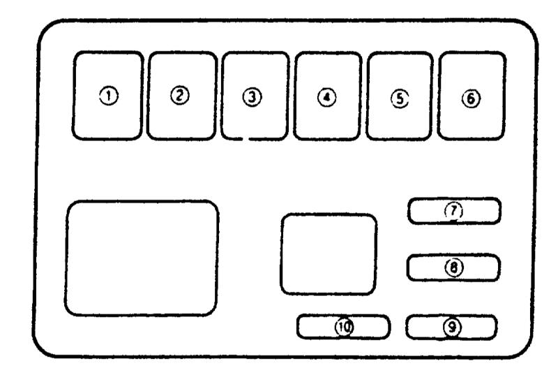 Расположение предохранителей Mazda 323 1985-1993