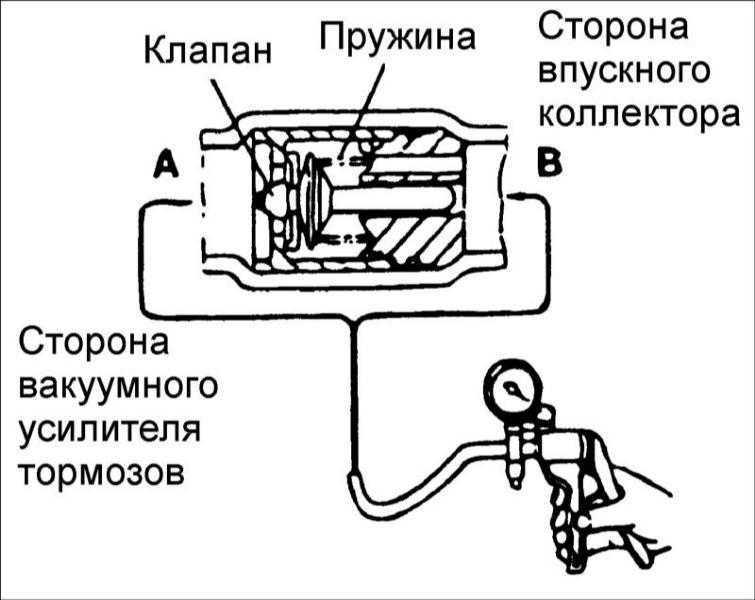 Проверка одностороннего вакуумного клапана Hyundai Elantra