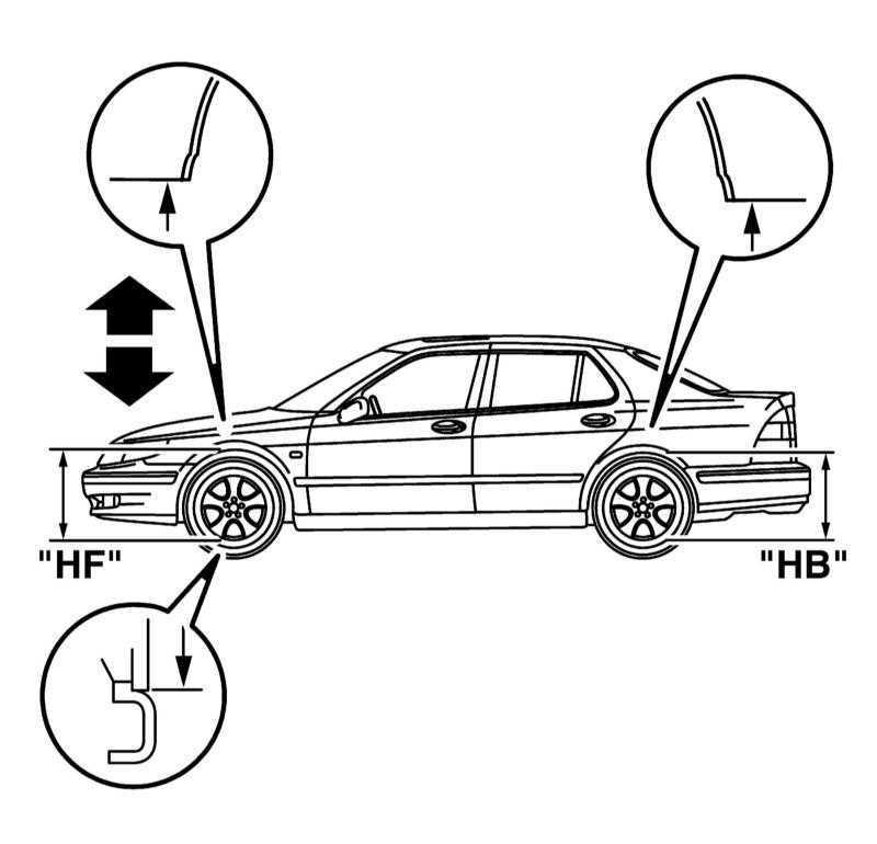 Подвеска и рулевое управление Saab 95 1997-2004