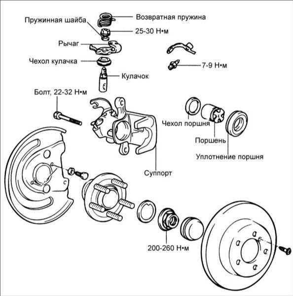 Задние дисковые тормоза Hyundai Elantra 2000-2004
