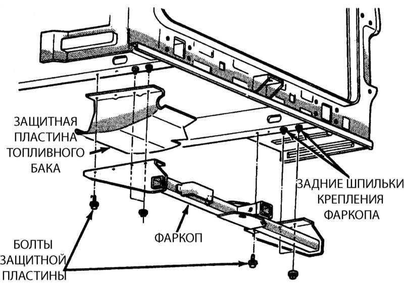 Снятие и установка бамперов Jeep Grand Cherokee 1993-1999