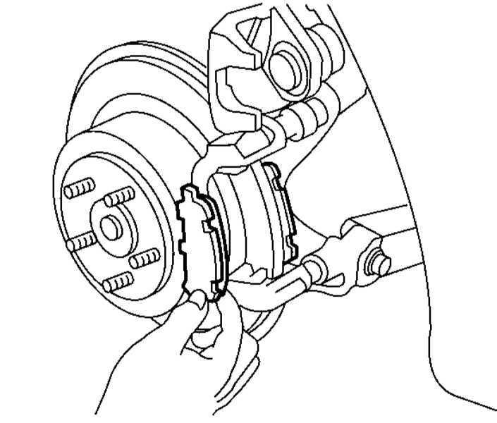 Проверка состояния и замена колодок дисковых тормозных