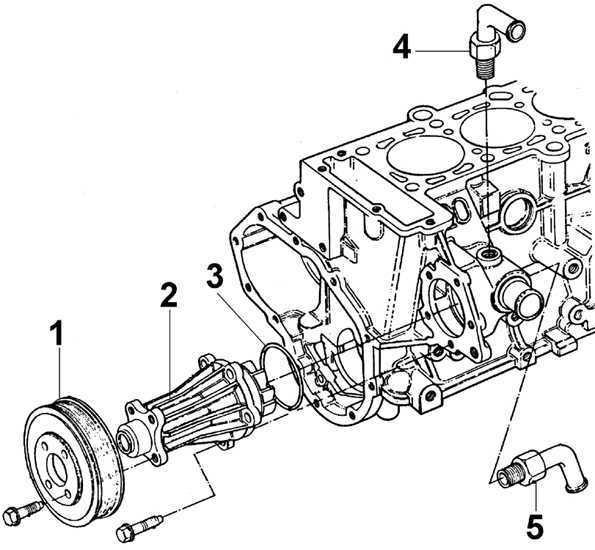 Насос системы охлаждения Ford Scorpio 1985-1994
