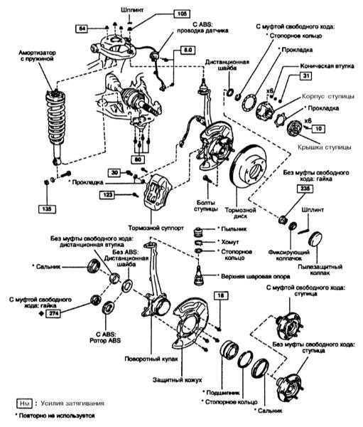Снятие и установка приводных валов Toyota Land Cruiser 100