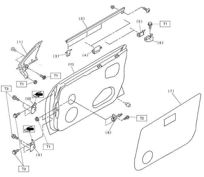 Снятие, установка и регулировка дверных панелей Subaru
