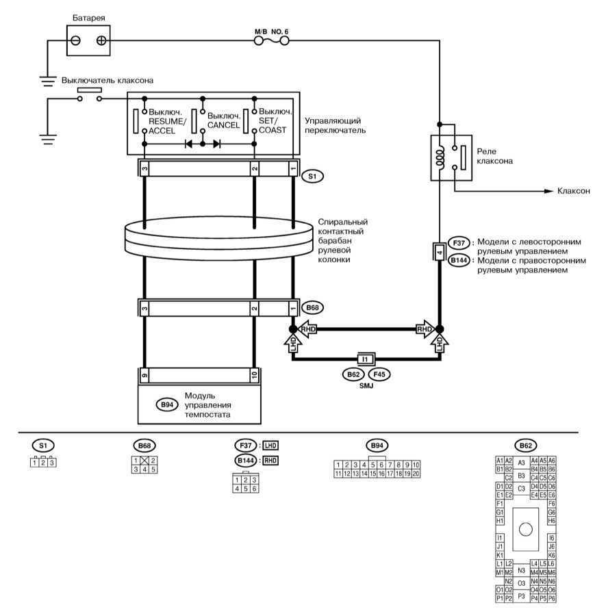 Проверка исправности функционирования компонентов и