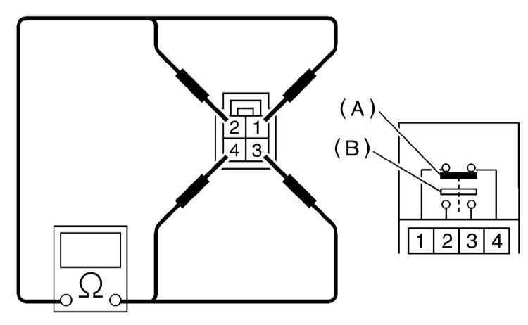 Снятие, проверка состояния и установка компонентов системы