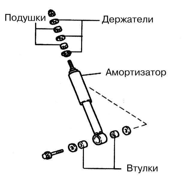 Снятие и установка задних амортизаторов Toyota Land