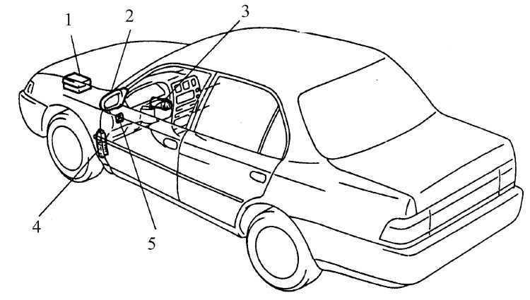 Зеркала заднего вида с электроприводом Toyota Corolla 1992