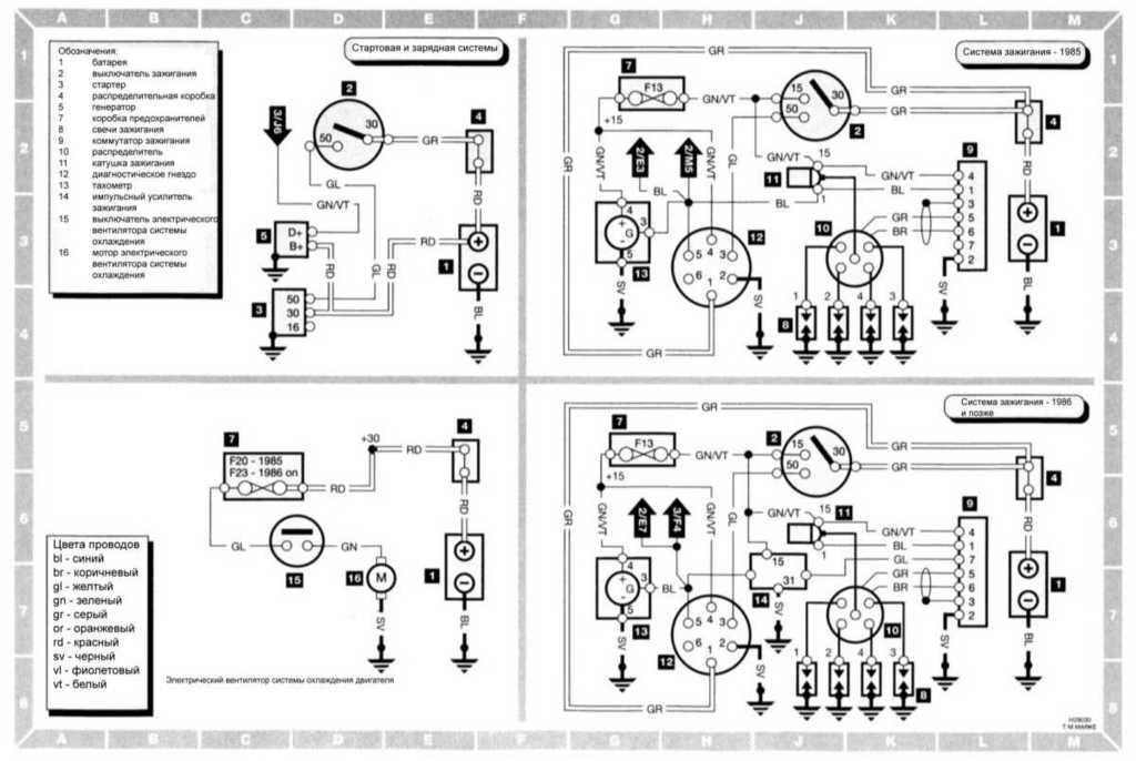 Типичная схема систем зажигания, запуска, зарядки и