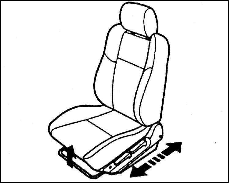 Оборудование автомобиля, расположение приборов и органов