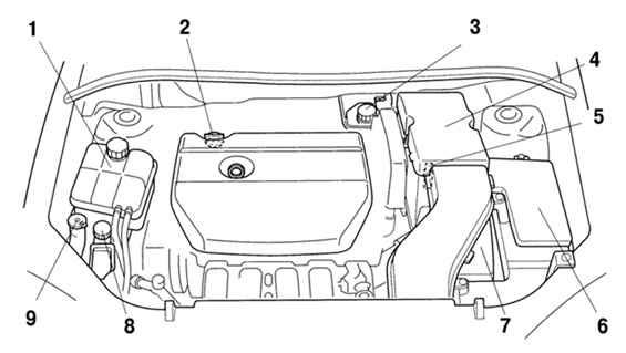 Подкапотное пространство Mazda 3 2003-2008