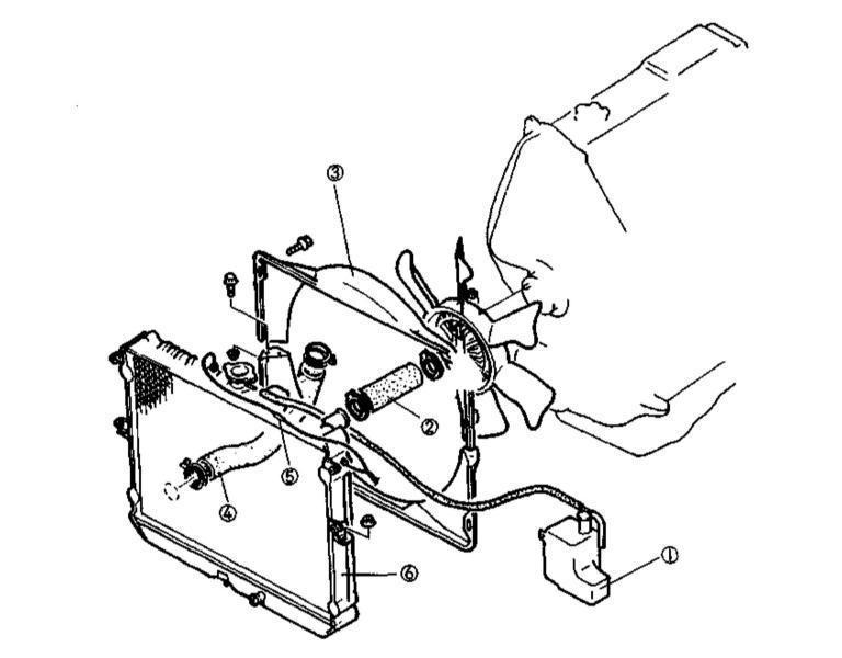 Снятие, проверка состояния и установка радиатора системы
