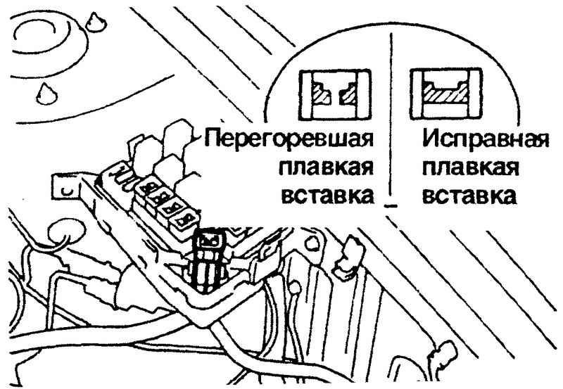 Проверка и замена плавких предохранителей Hyundai Matrix