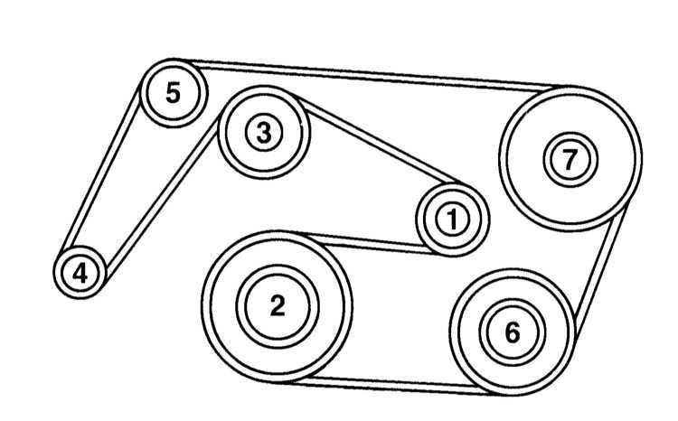 Снятие и установка клинового ремня Mercedes-Benz W203 2000