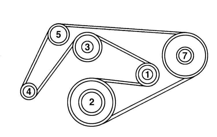 Схема ремня двигателя w203