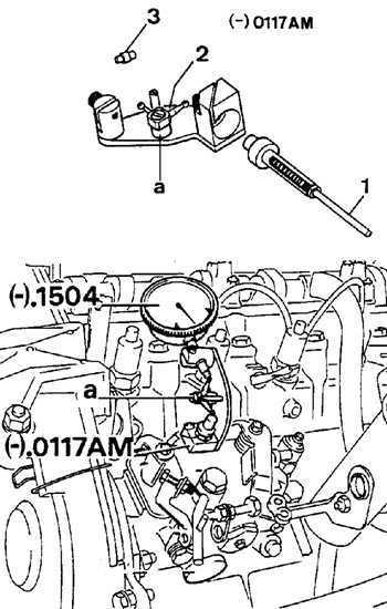 Установка топливного насоса высокого давления Roto Diesel