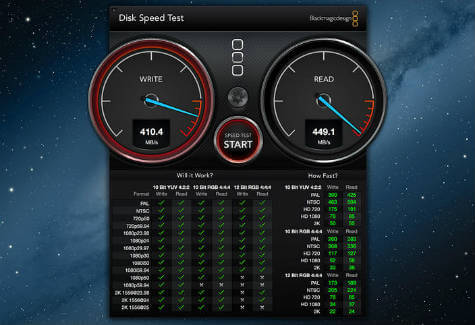 How to Test Hard Drive Speed on a Mac?