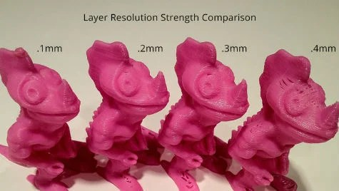 3d printer resolution