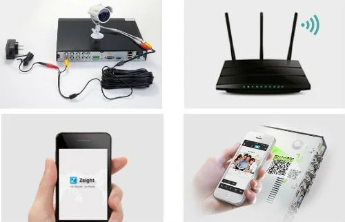 home security camera connectivity types