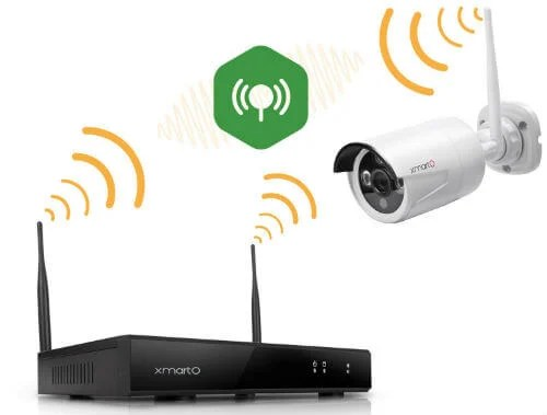 home security wireless connectivity