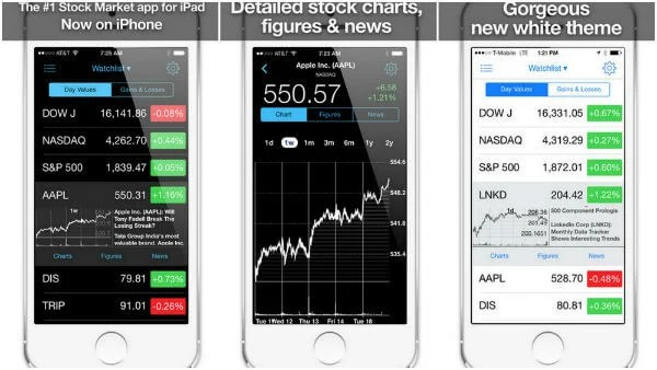 8 Best Stock Market Apps for iPhone (Stock Status, Trading
