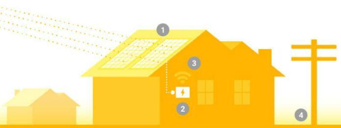 Google-Solar-Panel-Area-Calc-Tool