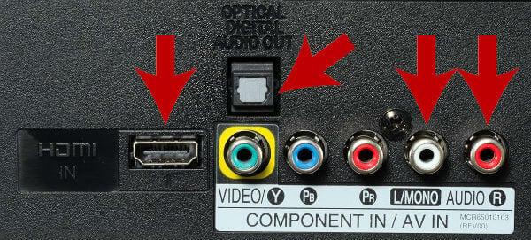 TV Audio Ports