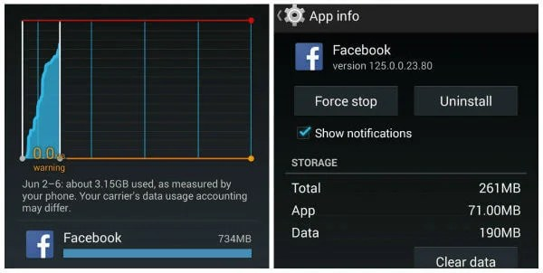 Facebook Data Use