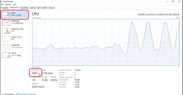 Cryptojacking CPU