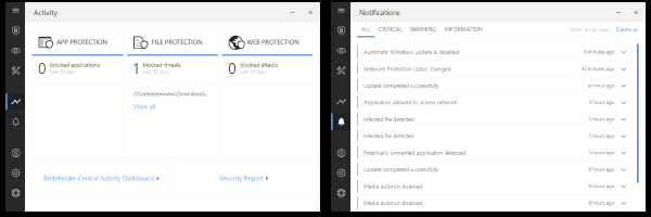 Bitdefender Total security 2018 Activity and Notifications