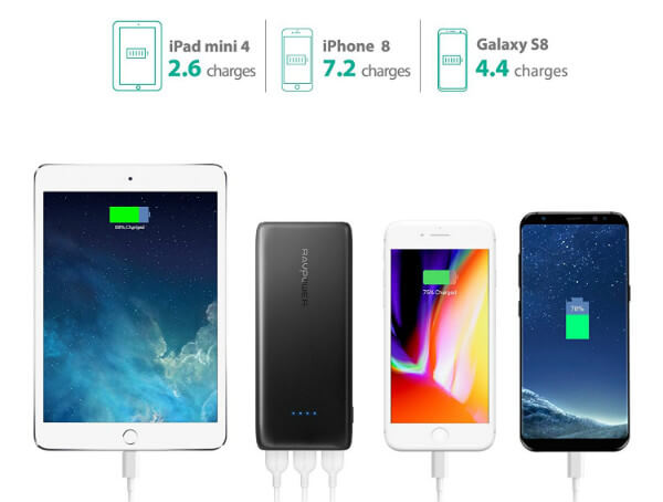 Portable Chargers RAVPower 22000mAh