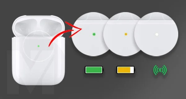 Apple AirPods Battery Status Lights