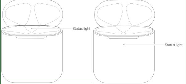 Apple AirPods Status Lights