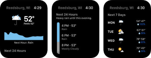 Winter is coming upwardly as well as you lot should live on prepared 10 Best Apple Watch Weather Apps for Local Alerts