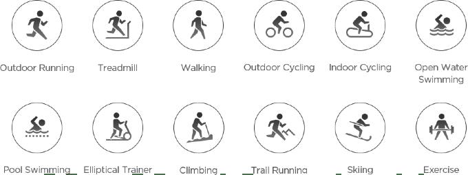 Workout modes on Amazfit GTS Smartwatch