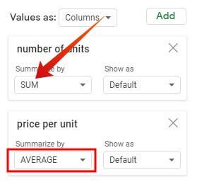 Google sheet pivot table values