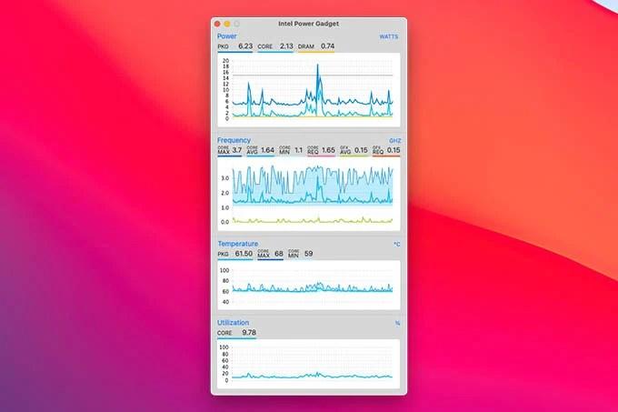 Intel Power Gadgets to Check MacBook Temperature