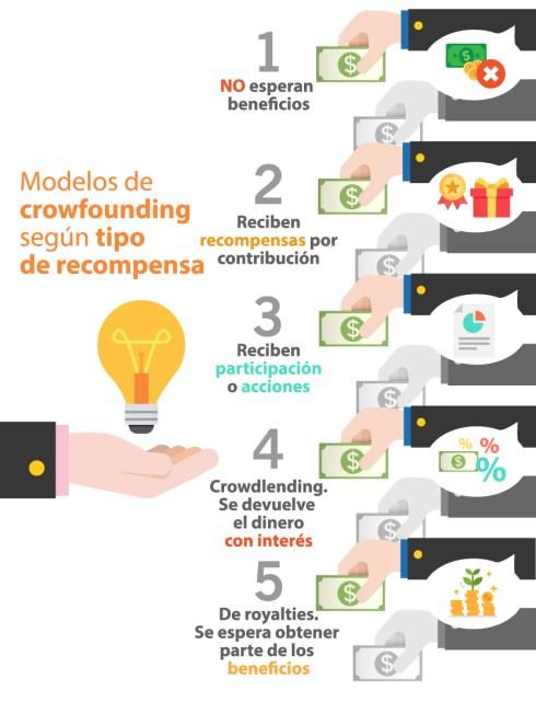 Más Industrias   +Industrias