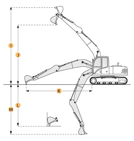 Excavator Hydraulic Schematic, Excavator, Free Engine