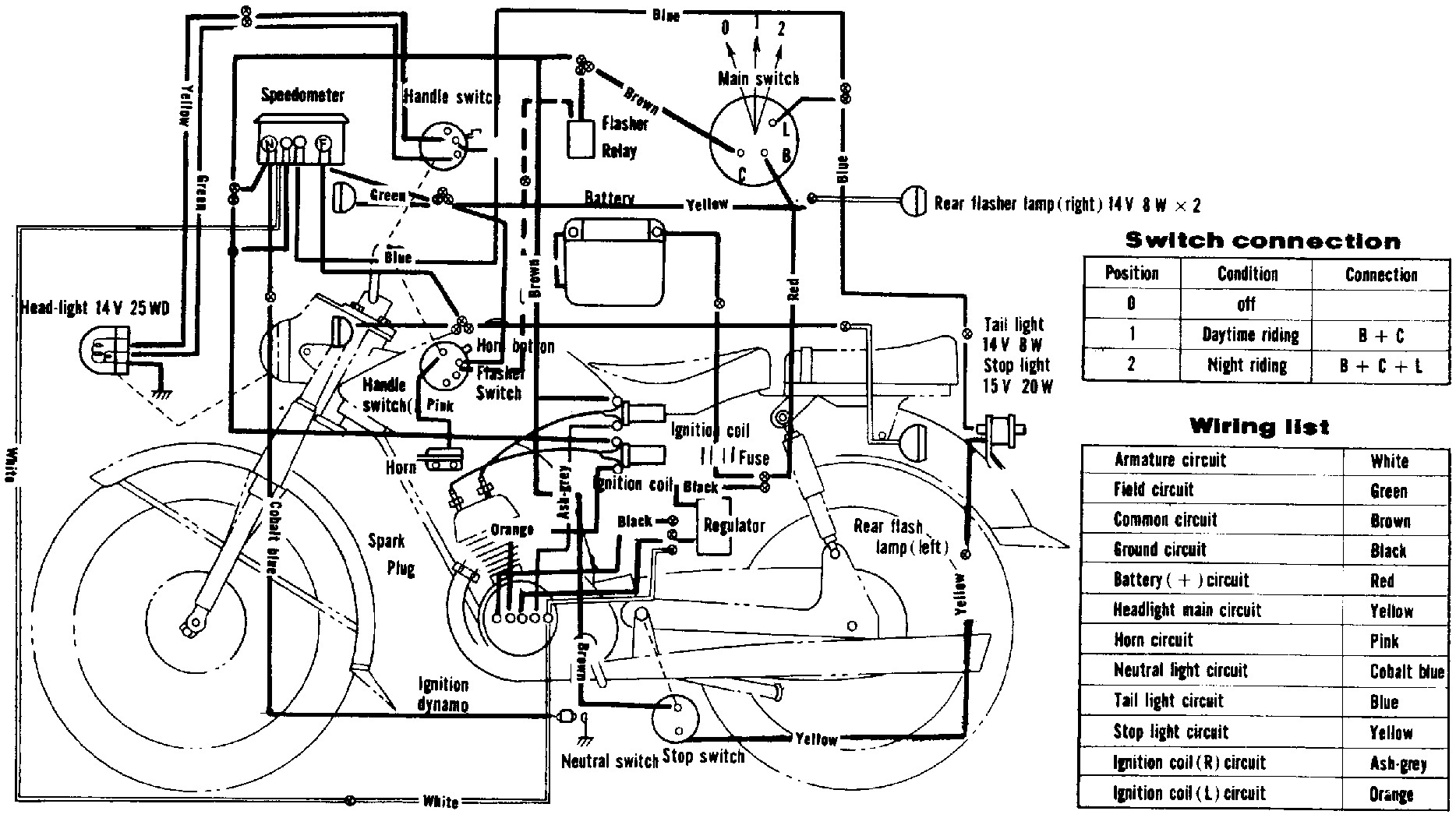 L1 Electrical Diagram