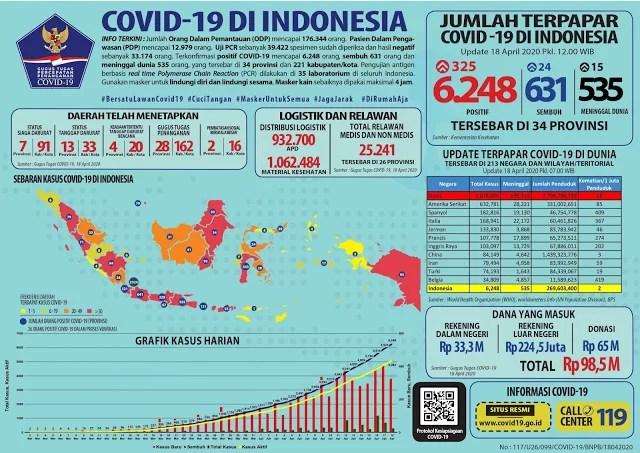 penggunaan anggaran covid-19 parepare