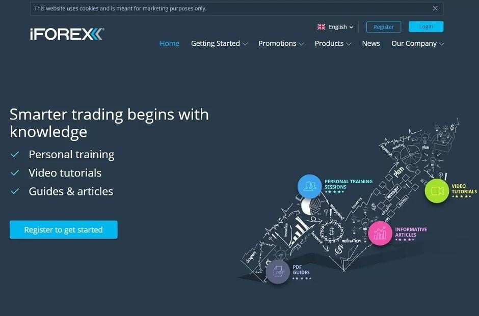 iforex, broker terbaik di dunia,best forex broker